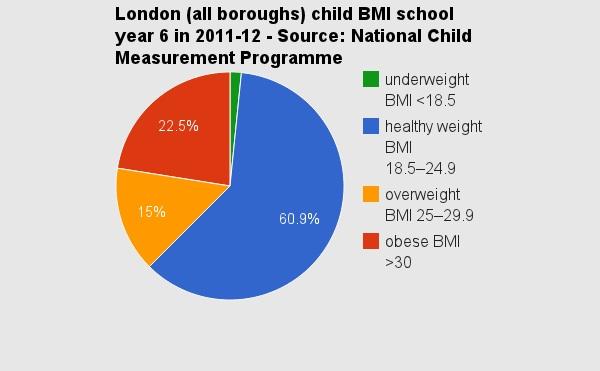BMI_chart